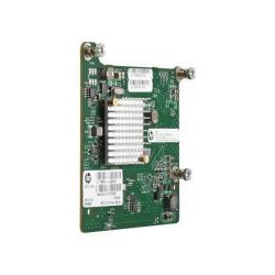 HP ENTERPRISE T.RED FLEX-10 2 PUERTOS 530M