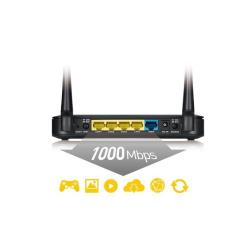 ZYXEL NBG6515 DUAL BAND AC750 ROUTER